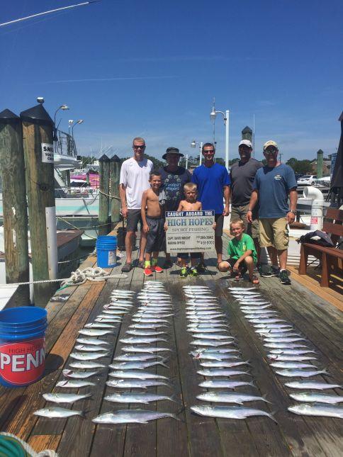 Stong inshore fishing virginia beach fishing center ltd for Va beach fishing center